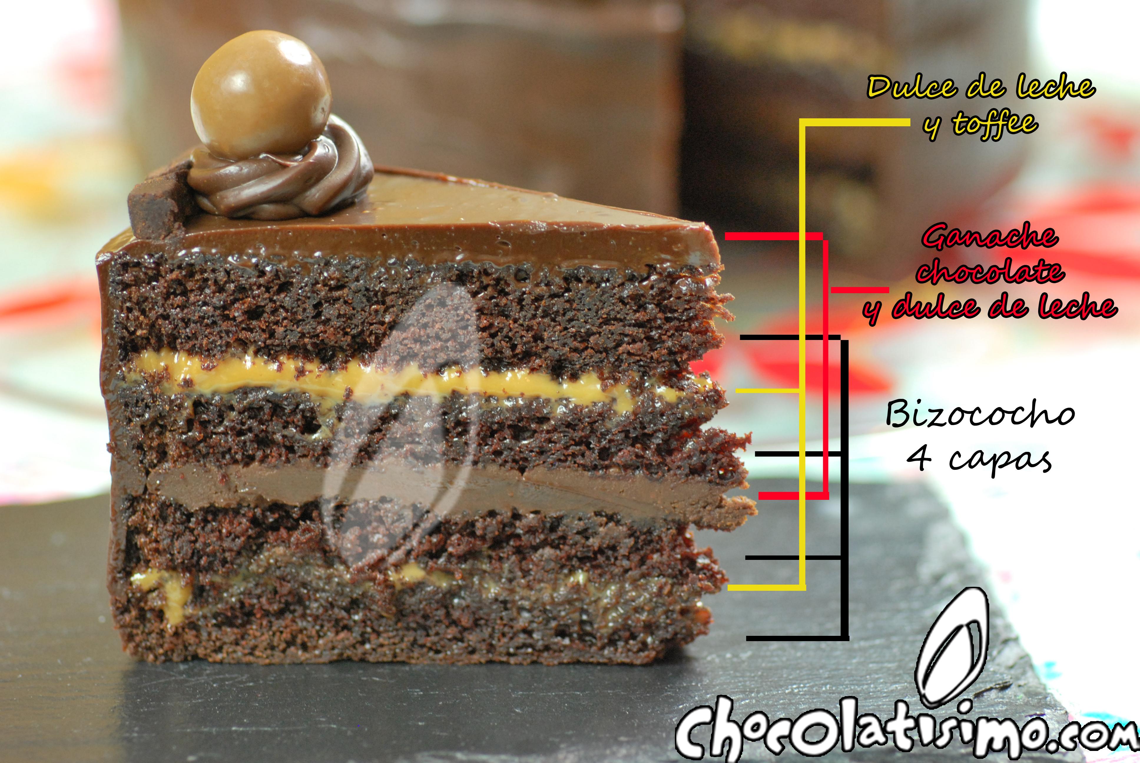 tarta-chocolate-y-caramelo-instrucciones